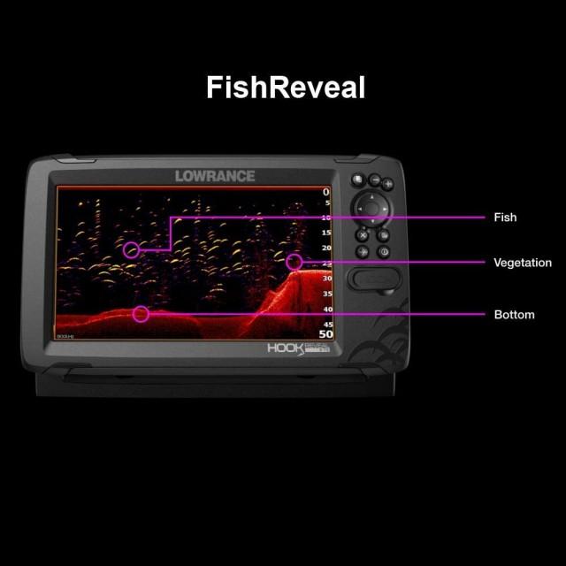 Lowrance HOOK Reveal sonar 5  83/200 HDI
